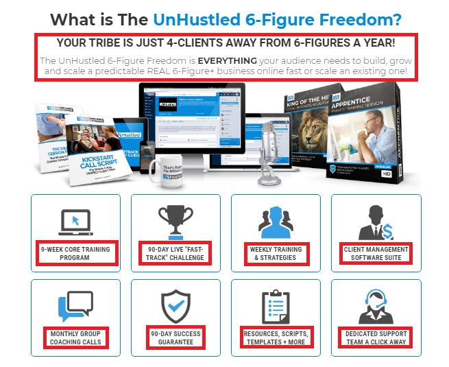 UnHustled 6-Figure Freedom Review